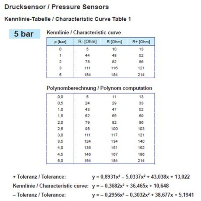 VDO Öldruck Sensor 5bar/80psi, 1p, 1/8 – 27 NPTF
